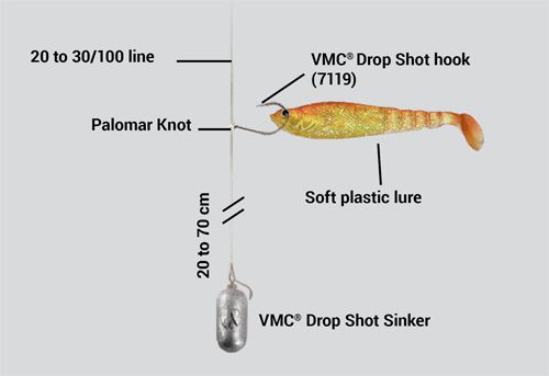 How to tie a drop shot rig vmc your expert in fish hooks for How to tie a fishing hook and weight